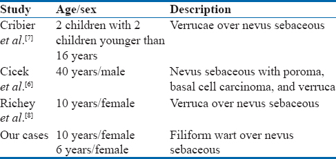 Table 1: Literature review of occurrence of verruca over nevus sebaceous